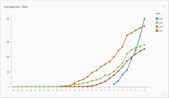 Dowdy Blog Chart 1
