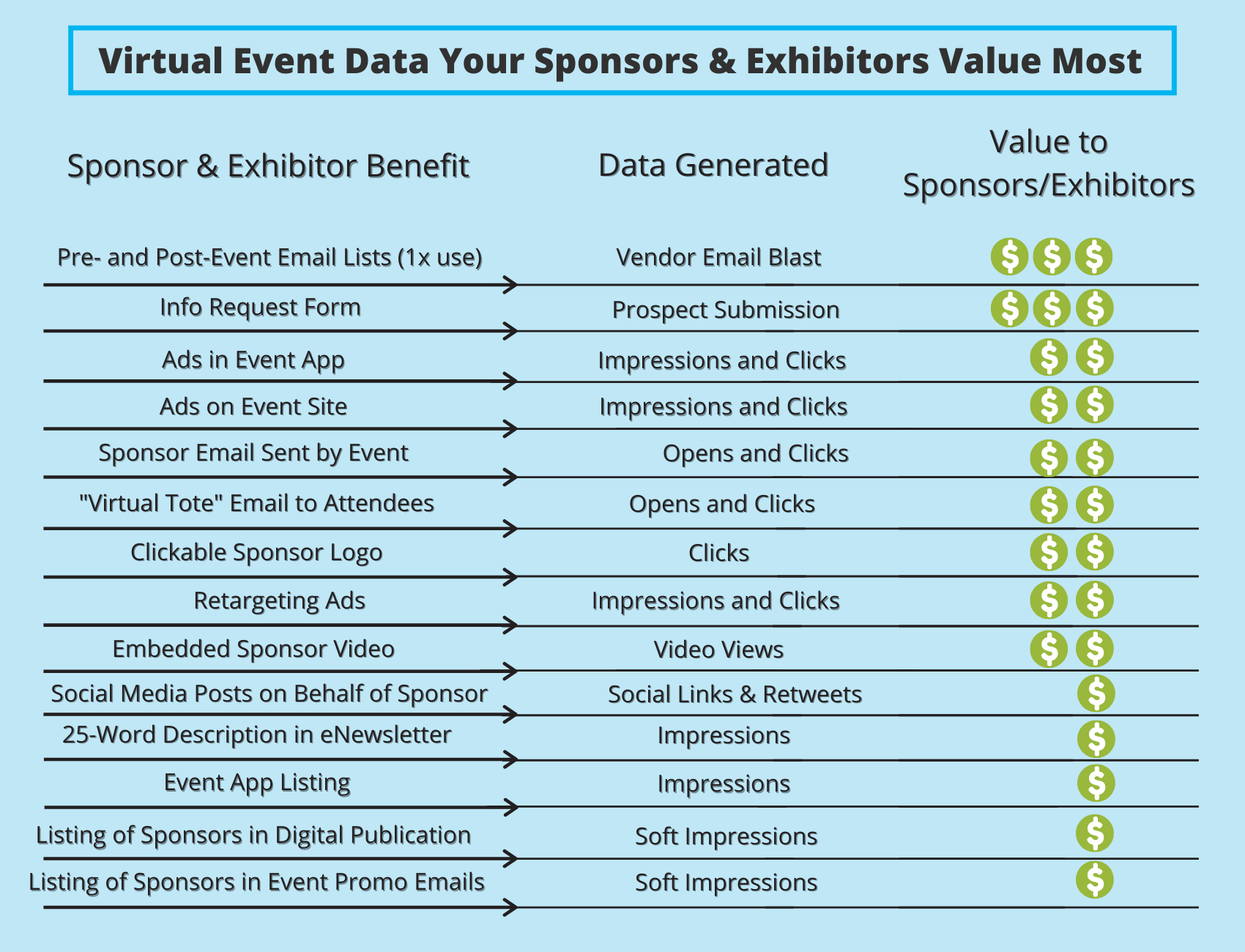 Virtual Event Data - Value to Sponsors & Exhibitors