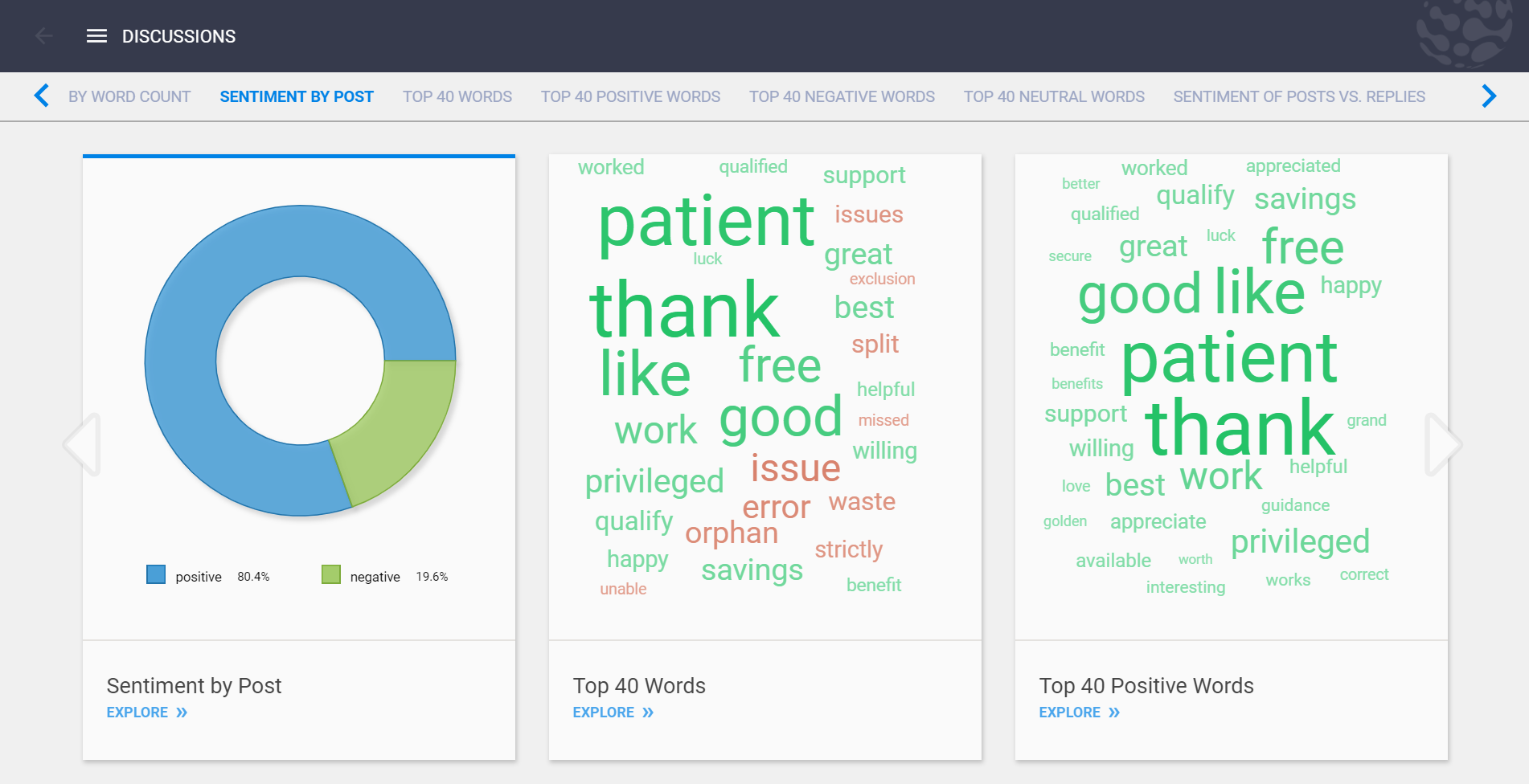 Sentiment-Wordcloud